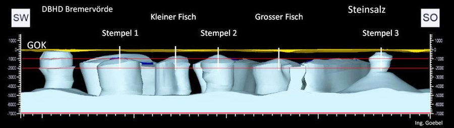 Mächtige Steinsalz-Formationen mit 7.000 Metern und mehr bei Bremervörde BRD