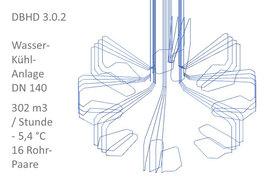 Wasserkühl-Anlage temporäres Zugangsbauwerk DBHD 3.0.2